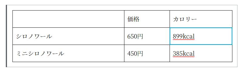 テーブル幅の固定設定OFF